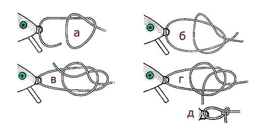 Рыболовный узел для свободной игры блесны изображение