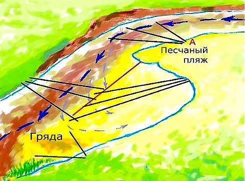 Ловля леща с берега малой реки чертеж