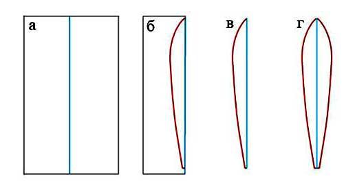 Изготовление мандулы своими руками: пошаговая инструкция с описанием основных этапов изготовления уловистой приманки